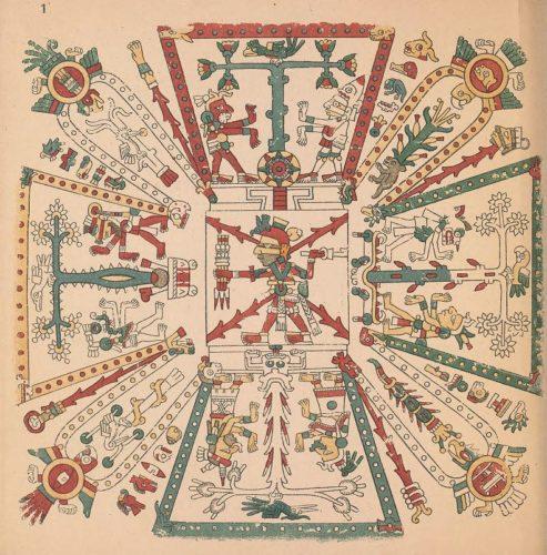 Codex Fejérvary-Mayer : front.
