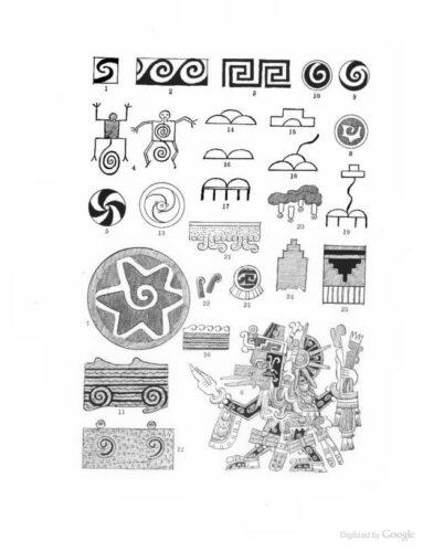 Zur Deutung eines altmexikanisches Ornamentmotivs